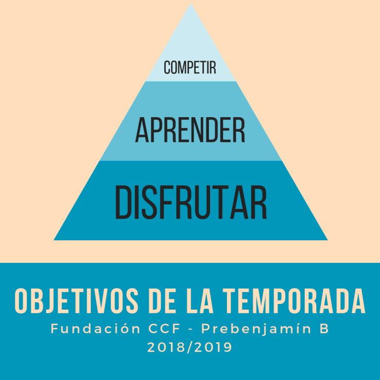 Objetivos (2).png